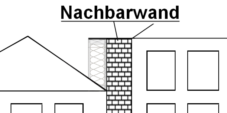 grenzwand grenzmauer und nachbarwand probleme des. Black Bedroom Furniture Sets. Home Design Ideas
